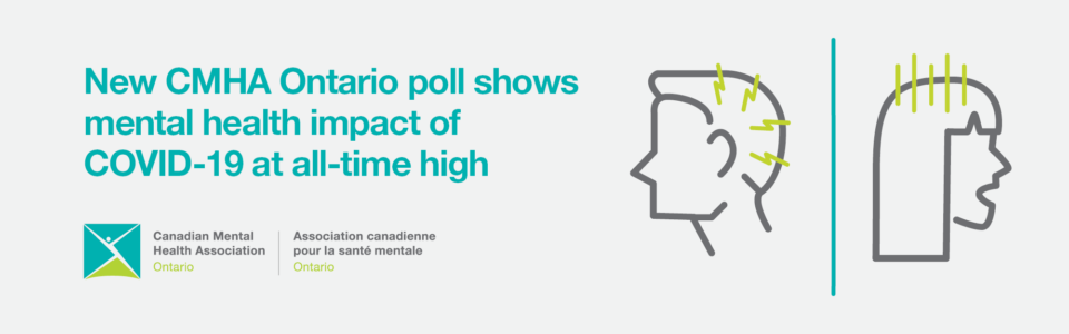 third-poll-in-cmha-ontario-series-indicates-mental-health-impact-of-covid-19-at-all-time-high